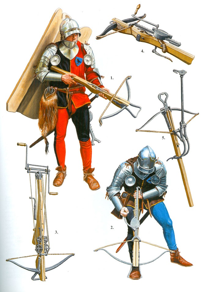 Croatian Middle ages – Crossbowmen